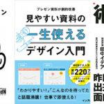 Kindleセール、春のビジネス実用書フェア 50%OFF