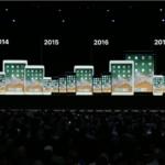 WWDC18で発表されたのはソフトウェア!MBP、iPhoneSE2、iPad Proは!?